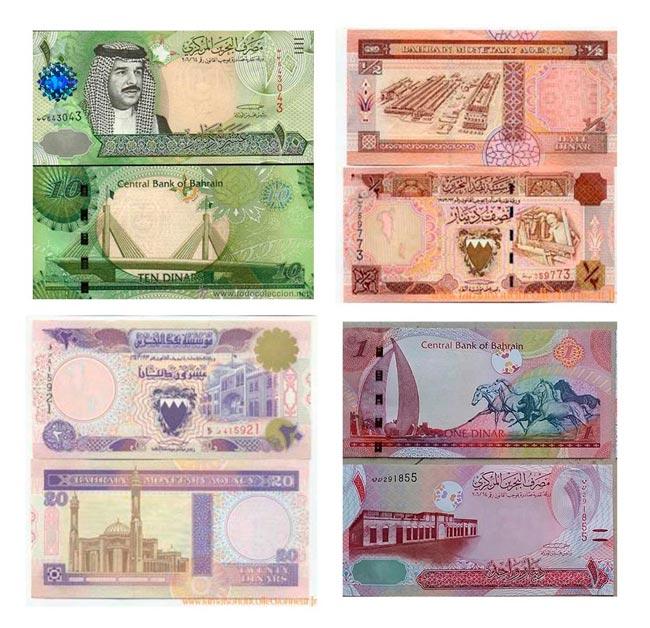 Bahraini Dinar Global Exchange Uruguay